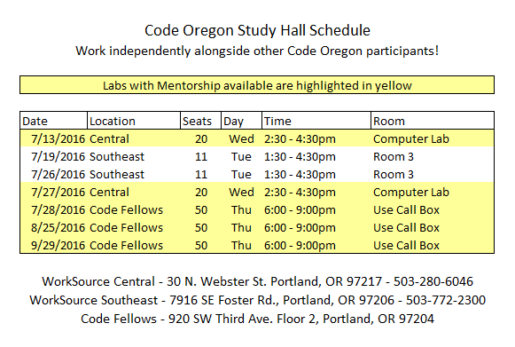Code Oregon Open Labs Schedule